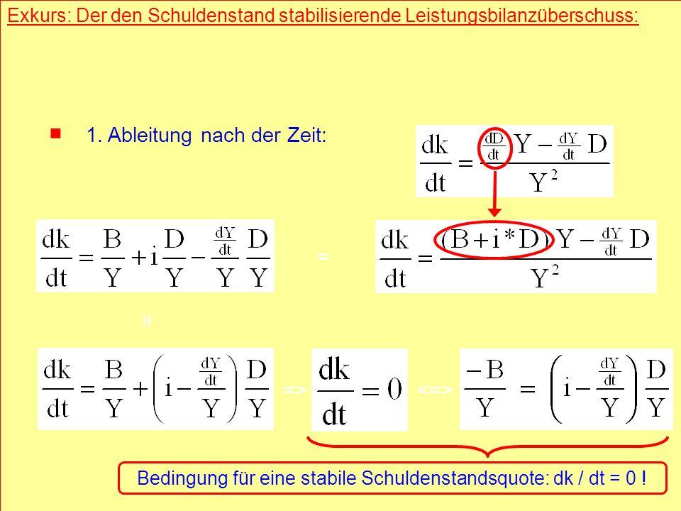 © RAINER MAURER, Pforzheim - 15 - Prof. Dr. Rainer Maure Exkurs: Der den Schuldenstand stabilisierende Leistungsbilanzüberschuss: 1. Ableitung nach de