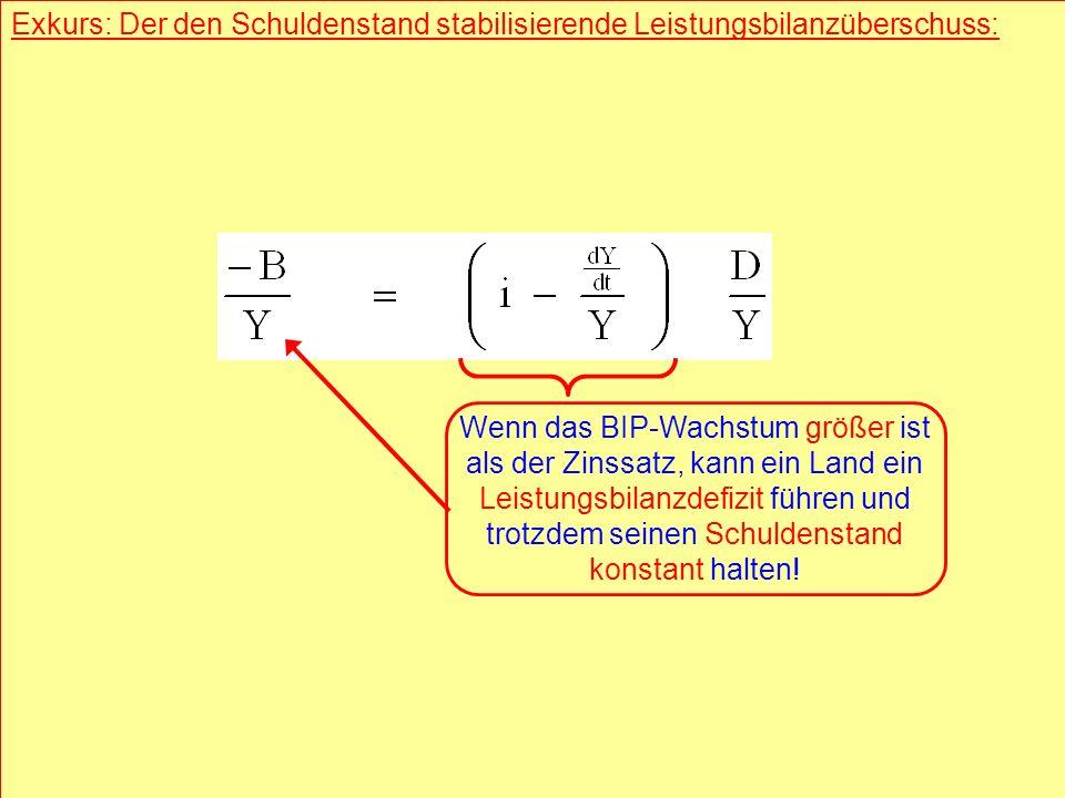 © RAINER MAURER, Pforzheim - 17 - Prof. Dr. Rainer Maure Exkurs: Der den Schuldenstand stabilisierende Leistungsbilanzüberschuss: Wenn das BIP-Wachstu