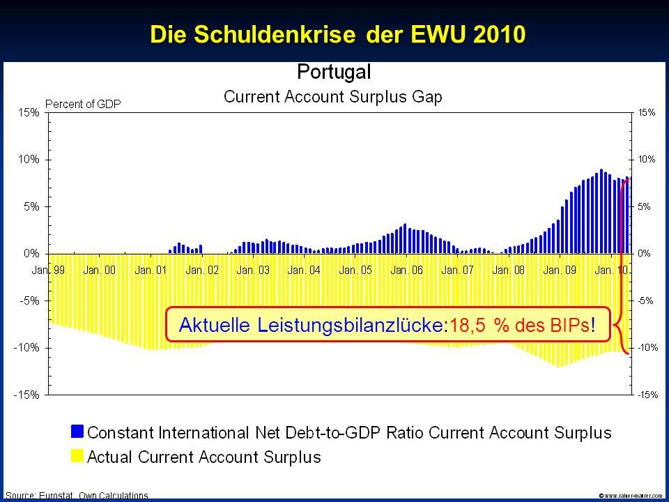 © RAINER MAURER, Pforzheim - 20 - Prof. Dr. Rainer Maure Die Schuldenkrise der EWU 2010 Die Schuldenkrise der EWU 2010 Aktuelle Leistungsbilanzlücke: