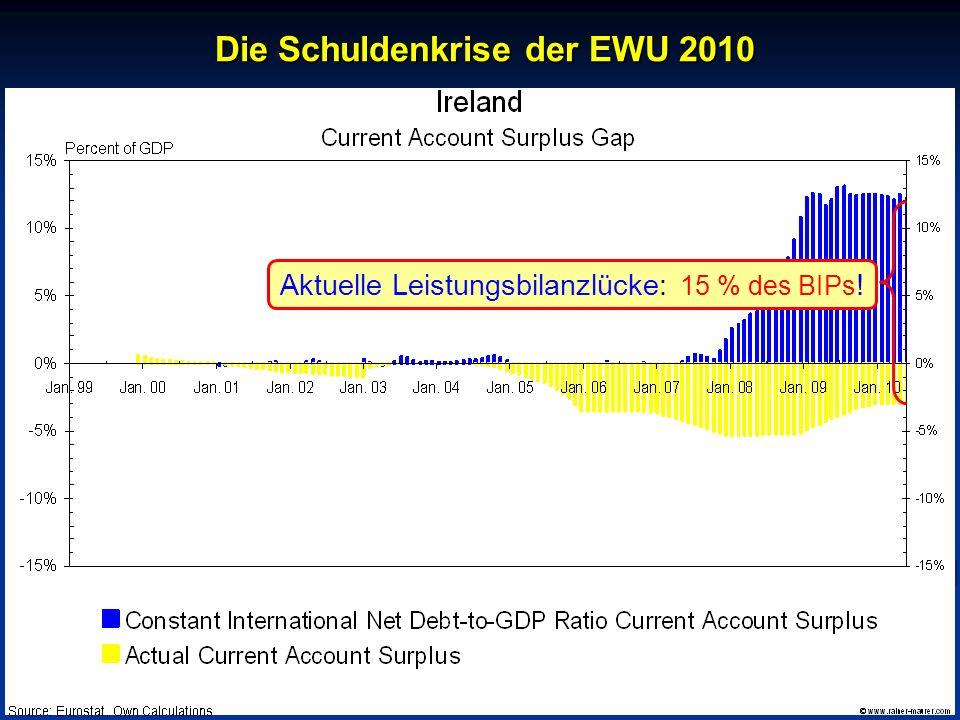 © RAINER MAURER, Pforzheim - 21 - Prof. Dr. Rainer Maure Die Schuldenkrise der EWU 2010 Die Schuldenkrise der EWU 2010 Aktuelle Leistungsbilanzlücke: