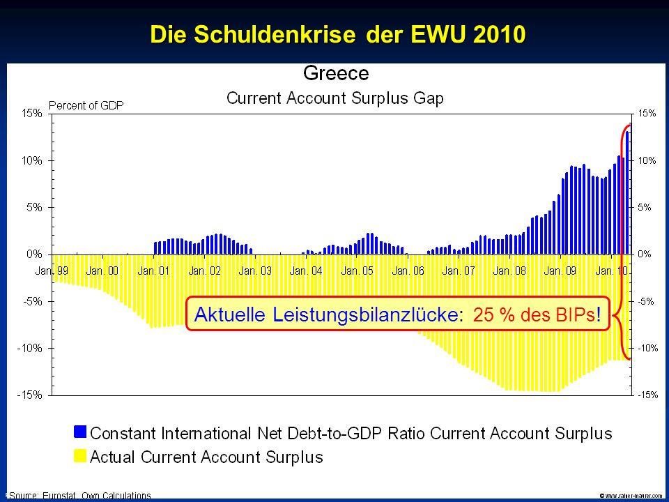 © RAINER MAURER, Pforzheim - 22 - Prof. Dr. Rainer Maure Die Schuldenkrise der EWU 2010 Die Schuldenkrise der EWU 2010 Aktuelle Leistungsbilanzlücke: