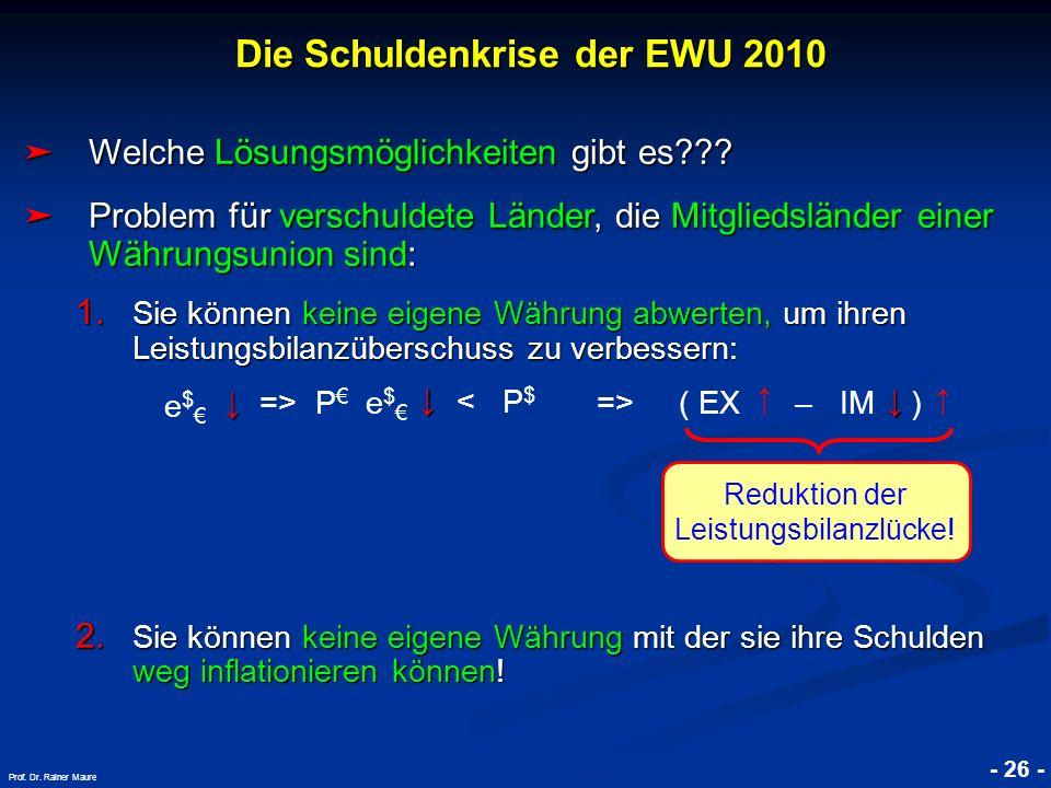 © RAINER MAURER, Pforzheim - 26 - Prof. Dr. Rainer Maure Welche Lösungsmöglichkeiten gibt es??? Welche Lösungsmöglichkeiten gibt es??? Problem für ver