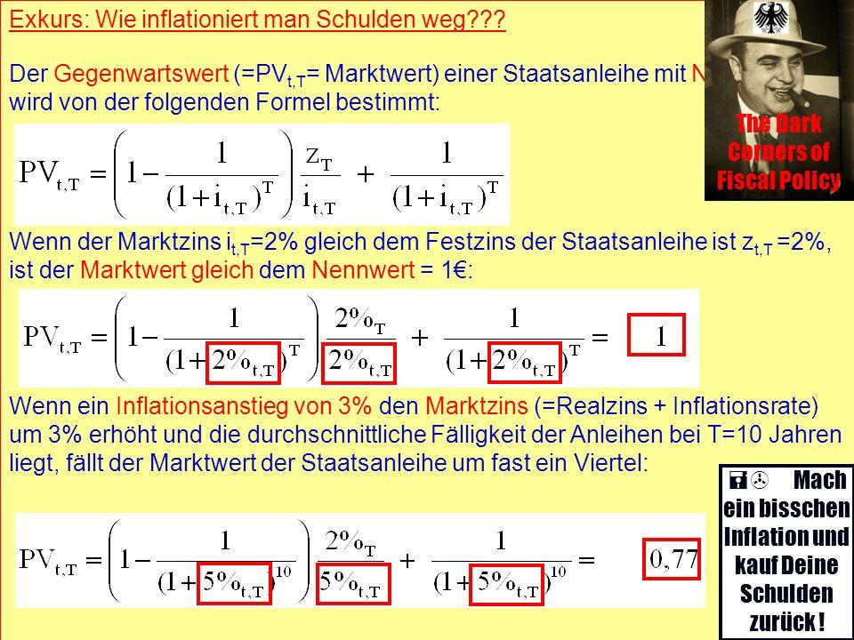 © RAINER MAURER, Pforzheim - 27 - Prof. Dr. Rainer Maure - 27 - Prof. Dr. Rainer Maurer Exkurs: Wie inflationiert man Schulden weg??? Der Gegenwartswe