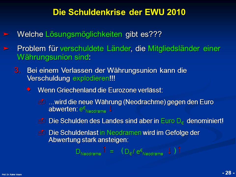 © RAINER MAURER, Pforzheim - 28 - Prof. Dr. Rainer Maure Welche Lösungsmöglichkeiten gibt es??? Welche Lösungsmöglichkeiten gibt es??? Problem für ver