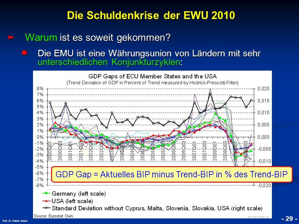 © RAINER MAURER, Pforzheim - 29 - Prof. Dr. Rainer Maure Warum ist es soweit gekommen? Warum ist es soweit gekommen? Die EMU ist eine Währungsunion vo