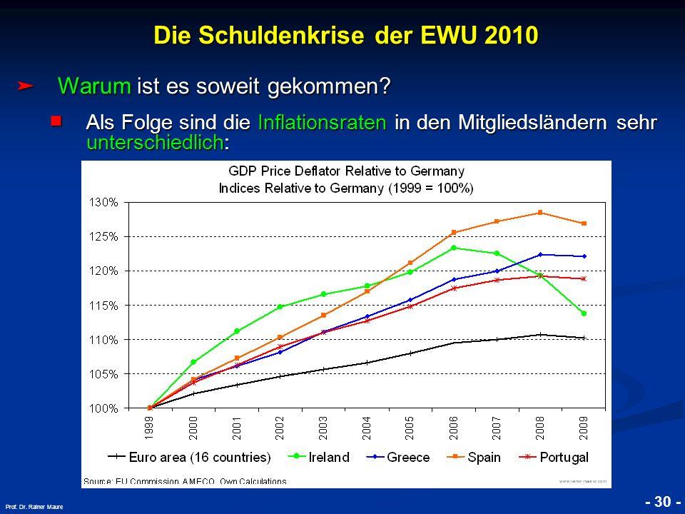 © RAINER MAURER, Pforzheim - 30 - Prof. Dr. Rainer Maure Warum ist es soweit gekommen? Warum ist es soweit gekommen? Als Folge sind die Inflationsrate