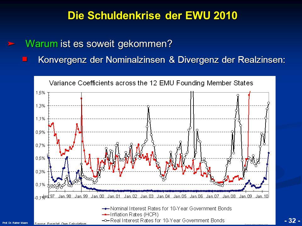© RAINER MAURER, Pforzheim - 32 - Prof. Dr. Rainer Maure Warum ist es soweit gekommen? Warum ist es soweit gekommen? Konvergenz der Nominalzinsen & Di