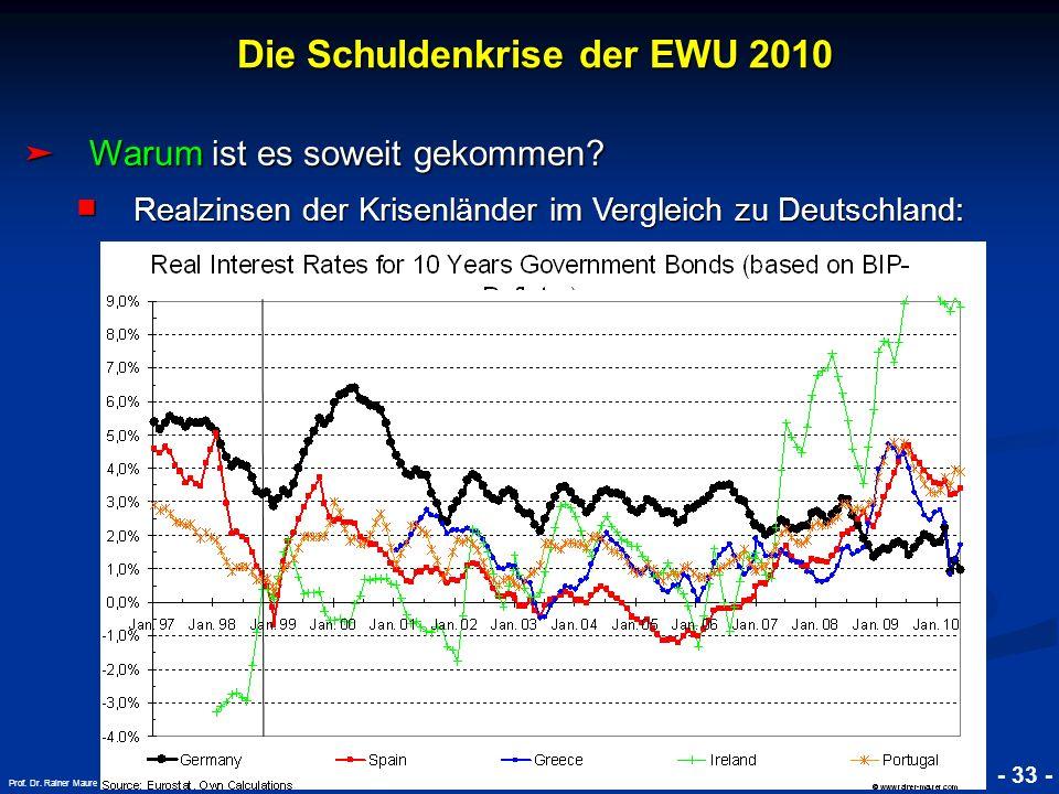 © RAINER MAURER, Pforzheim - 33 - Prof. Dr. Rainer Maure Warum ist es soweit gekommen? Warum ist es soweit gekommen? Realzinsen der Krisenländer im Ve