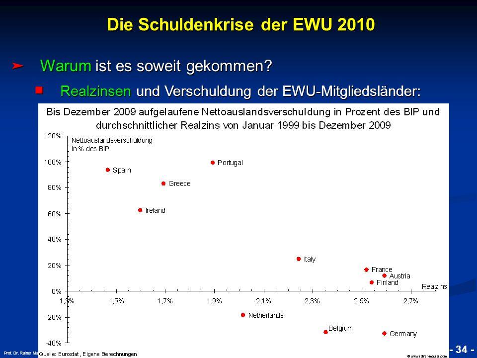 © RAINER MAURER, Pforzheim - 34 - Prof. Dr. Rainer Maure Warum ist es soweit gekommen? Warum ist es soweit gekommen? Realzinsen und Verschuldung der E