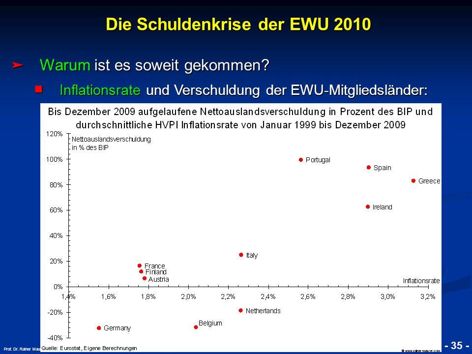 © RAINER MAURER, Pforzheim - 35 - Prof. Dr. Rainer Maure Warum ist es soweit gekommen? Warum ist es soweit gekommen? Inflationsrate und Verschuldung d