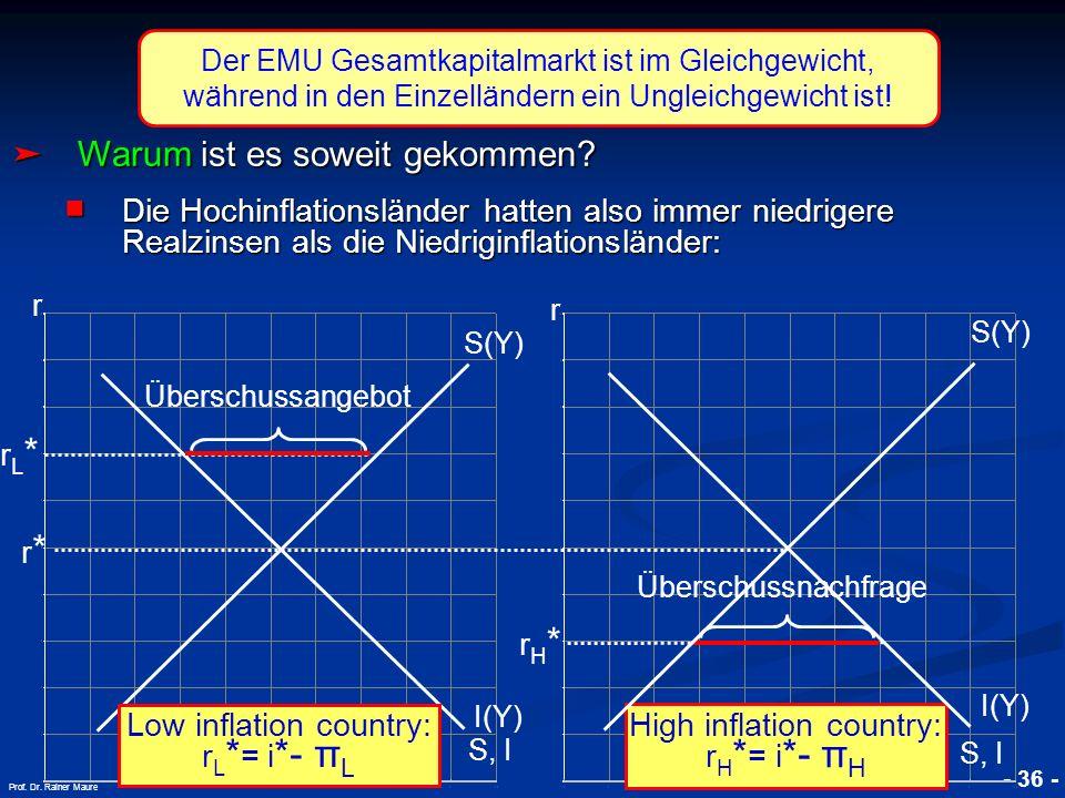© RAINER MAURER, Pforzheim - 36 - Prof. Dr. Rainer Maure Warum ist es soweit gekommen? Warum ist es soweit gekommen? Die Hochinflationsländer hatten a