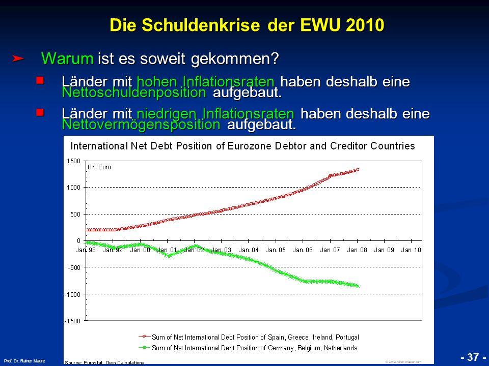 © RAINER MAURER, Pforzheim - 37 - Prof. Dr. Rainer Maure Warum ist es soweit gekommen? Warum ist es soweit gekommen? Länder mit hohen Inflationsraten