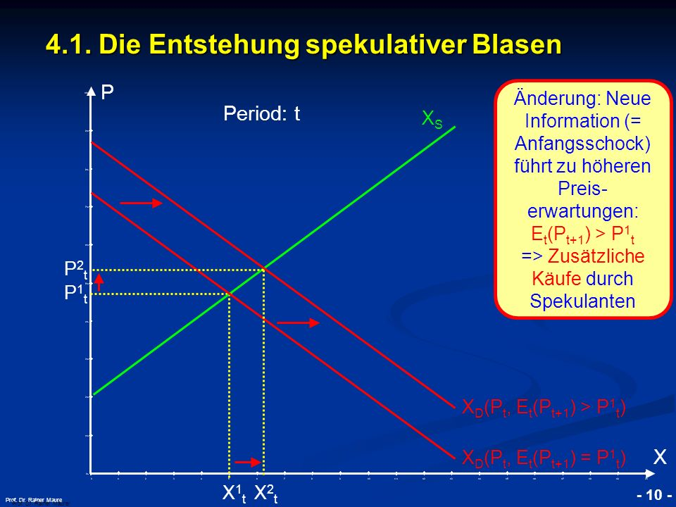 © RAINER MAURER, Pforzheim - 10 - Prof.Dr. Rainer Maure 4.1.