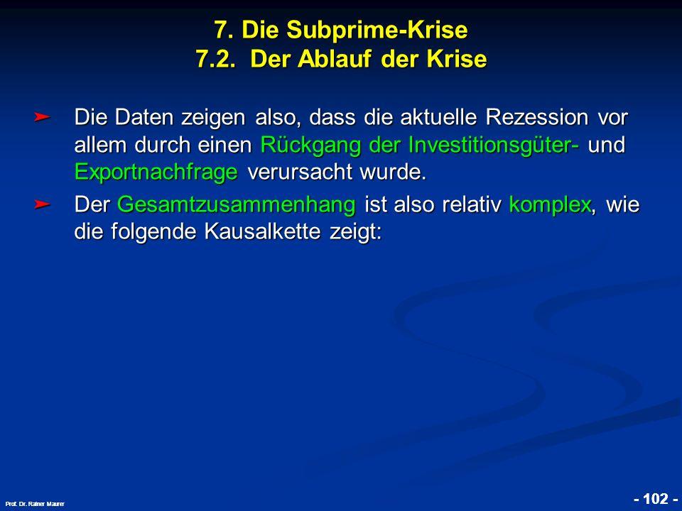 © RAINER MAURER, Pforzheim - 102 - Prof. Dr. Rainer Maure - 102 - Prof. Dr. Rainer Maurer Die Daten zeigen also, dass die aktuelle Rezession vor allem