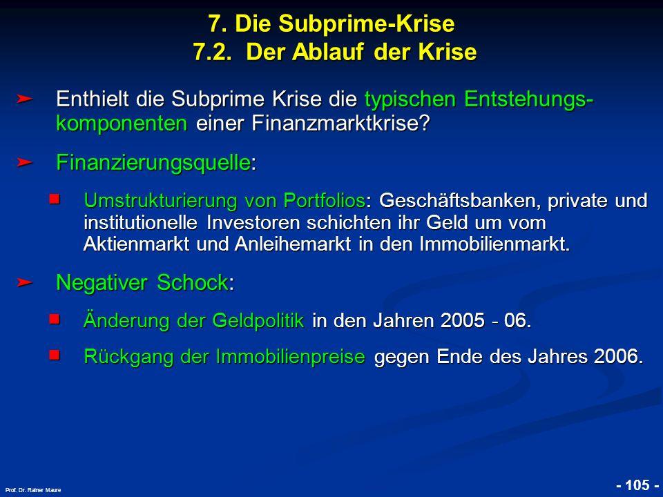 © RAINER MAURER, Pforzheim 7. Die Subprime-Krise 7.2. Der Ablauf der Krise - 105 - Prof. Dr. Rainer Maure Enthielt die Subprime Krise die typischen En