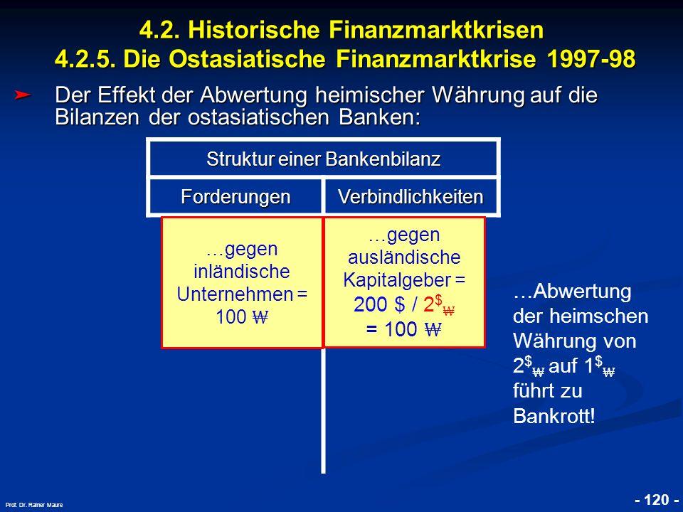 © RAINER MAURER, Pforzheim 4.2. Historische Finanzmarktkrisen 4.2.5. Die Ostasiatische Finanzmarktkrise 1997-98 - 120 - Prof. Dr. Rainer Maure Der Eff