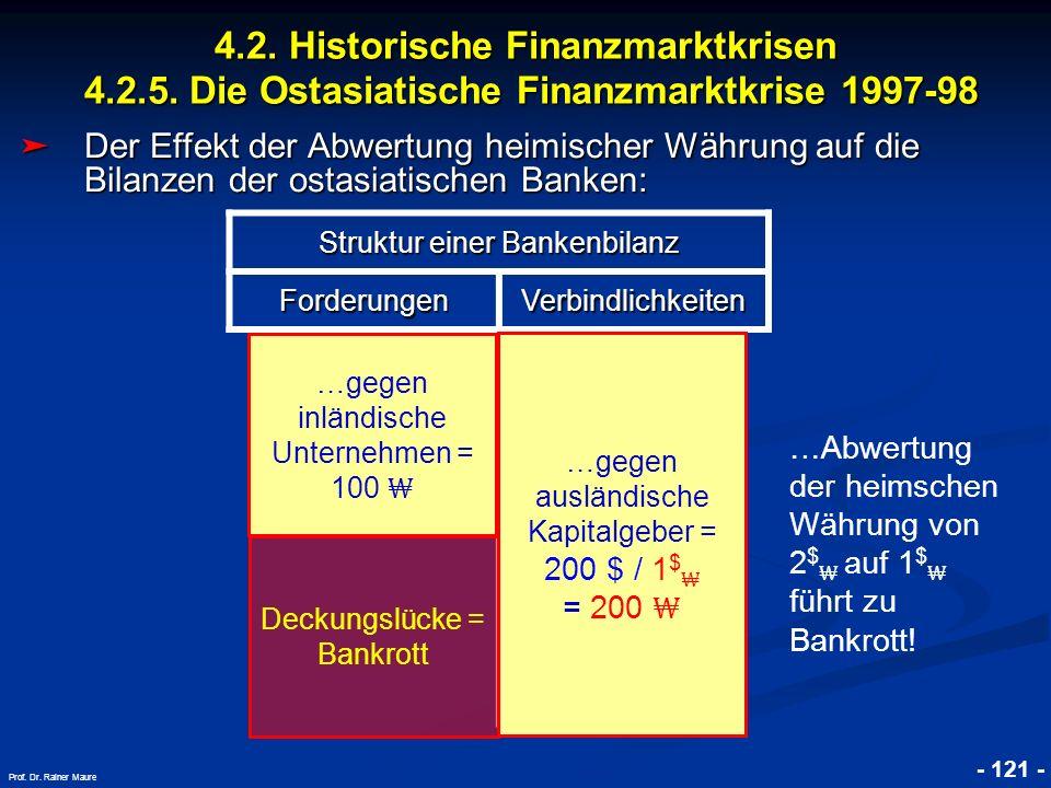 © RAINER MAURER, Pforzheim 4.2. Historische Finanzmarktkrisen 4.2.5. Die Ostasiatische Finanzmarktkrise 1997-98 - 121 - Prof. Dr. Rainer Maure Struktu