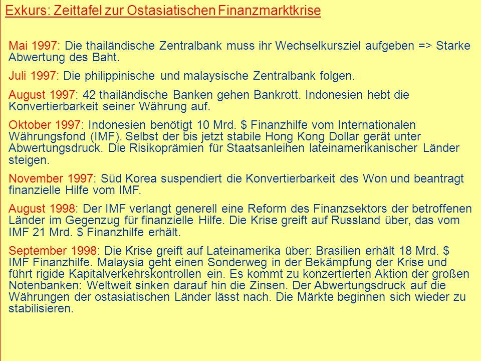 © RAINER MAURER, Pforzheim - 126 - Prof. Dr. Rainer Maure - 126 - Prof. Dr. Rainer Maurer Exkurs: Zeittafel zur Ostasiatischen Finanzmarktkrise Mai 19
