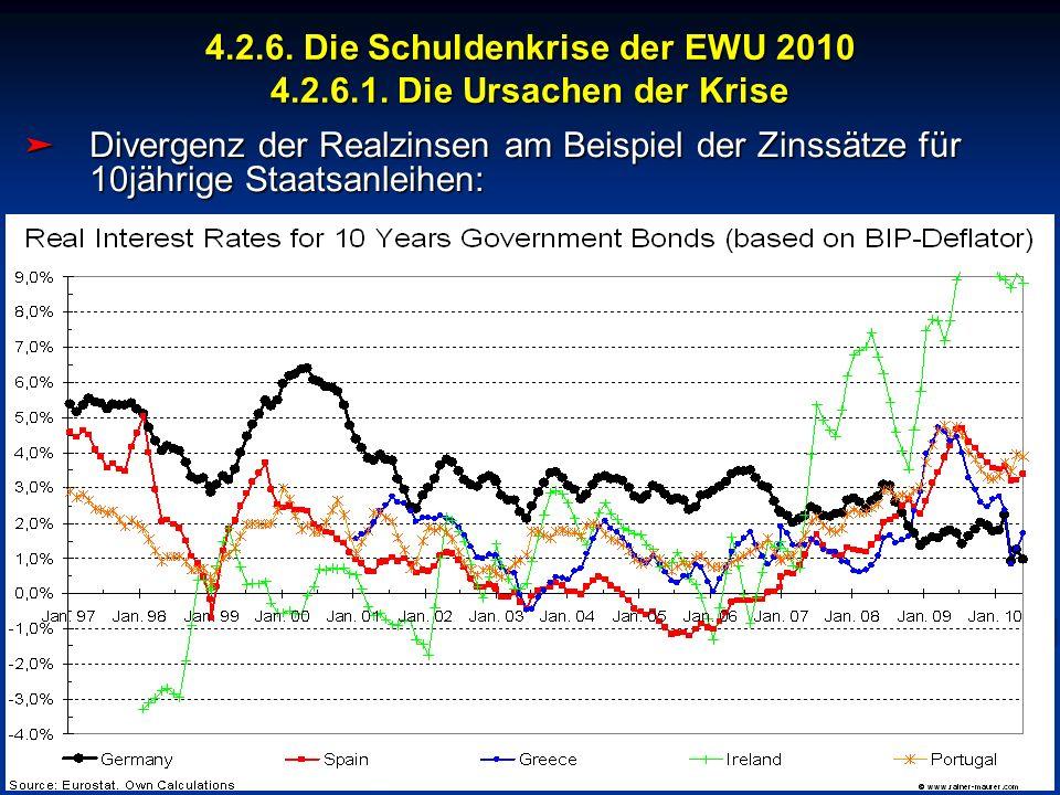 © RAINER MAURER, Pforzheim 4.2.6. Die Schuldenkrise der EWU 2010 4.2.6.1. Die Ursachen der Krise - 135 - Prof. Dr. Rainer Maure Divergenz der Realzins