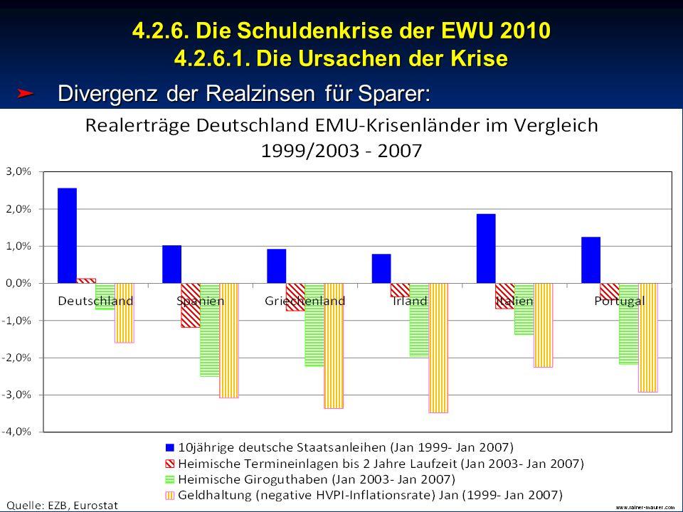 © RAINER MAURER, Pforzheim 4.2.6. Die Schuldenkrise der EWU 2010 4.2.6.1. Die Ursachen der Krise - 136 - Prof. Dr. Rainer Maure Divergenz der Realzins