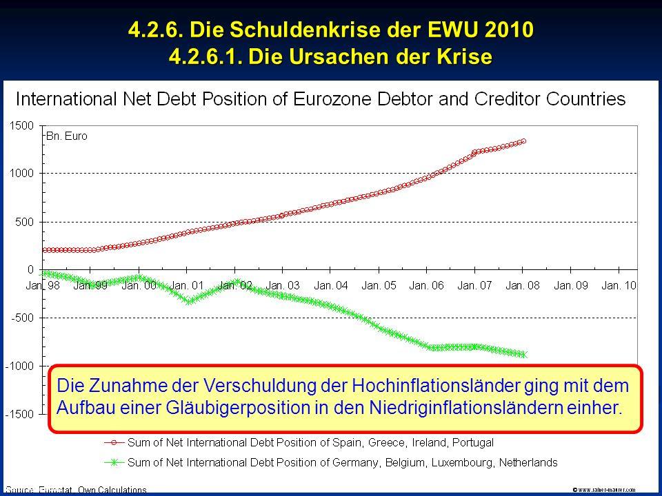 © RAINER MAURER, Pforzheim 4.2.6. Die Schuldenkrise der EWU 2010 4.2.6.1. Die Ursachen der Krise - 142 - Prof. Dr. Rainer Maure Die Zunahme der Versch