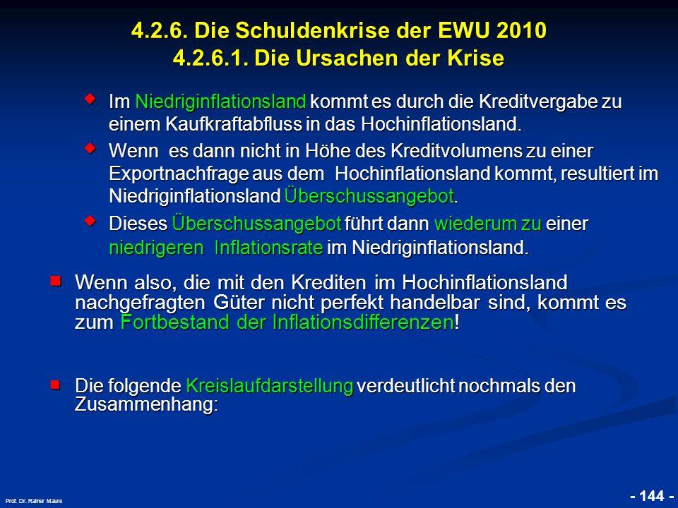 © RAINER MAURER, Pforzheim 4.2.6. Die Schuldenkrise der EWU 2010 4.2.6.1. Die Ursachen der Krise - 144 - Prof. Dr. Rainer Maure Im Niedriginflationsla
