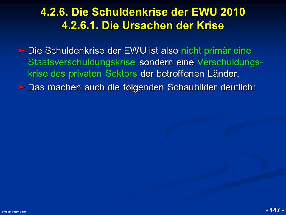 © RAINER MAURER, Pforzheim - 147 - Prof. Dr. Rainer Maure Die Schuldenkrise der EWU ist also nicht primär eine Staatsverschuldungskrise sondern eine V