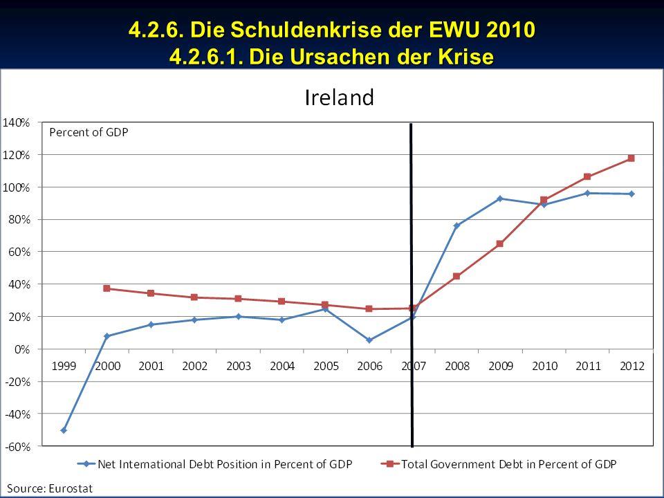 © RAINER MAURER, Pforzheim 4.2.6. Die Schuldenkrise der EWU 2010 4.2.6.1. Die Ursachen der Krise - 149 - Prof. Dr. Rainer Maure