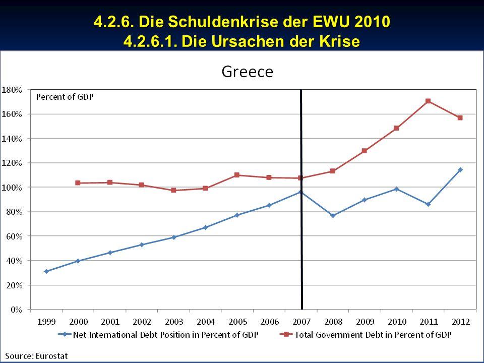 © RAINER MAURER, Pforzheim 4.2.6. Die Schuldenkrise der EWU 2010 4.2.6.1. Die Ursachen der Krise - 150 - Prof. Dr. Rainer Maure