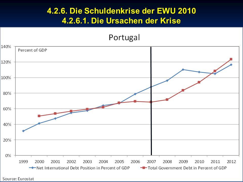 © RAINER MAURER, Pforzheim 4.2.6. Die Schuldenkrise der EWU 2010 4.2.6.1. Die Ursachen der Krise - 151 - Prof. Dr. Rainer Maure