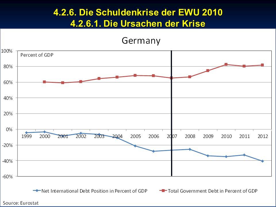 © RAINER MAURER, Pforzheim 4.2.6. Die Schuldenkrise der EWU 2010 4.2.6.1. Die Ursachen der Krise - 152 - Prof. Dr. Rainer Maure