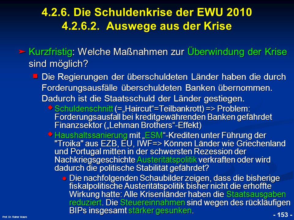 © RAINER MAURER, Pforzheim - 153 - Prof. Dr. Rainer Maure Kurzfristig: Welche Maßnahmen zur Überwindung der Krise sind möglich? Kurzfristig: Welche Ma