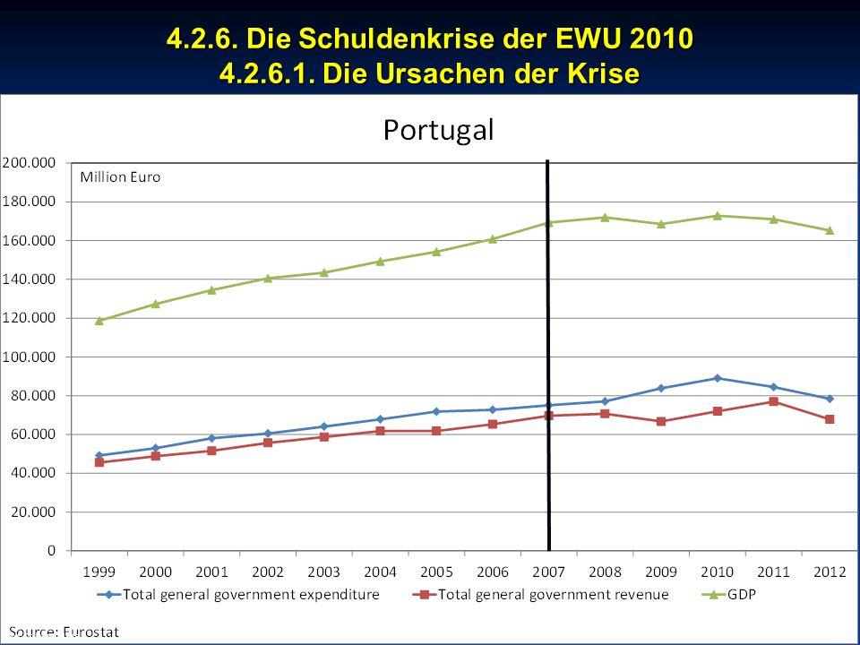 © RAINER MAURER, Pforzheim 4.2.6. Die Schuldenkrise der EWU 2010 4.2.6.1. Die Ursachen der Krise - 155 - Prof. Dr. Rainer Maure