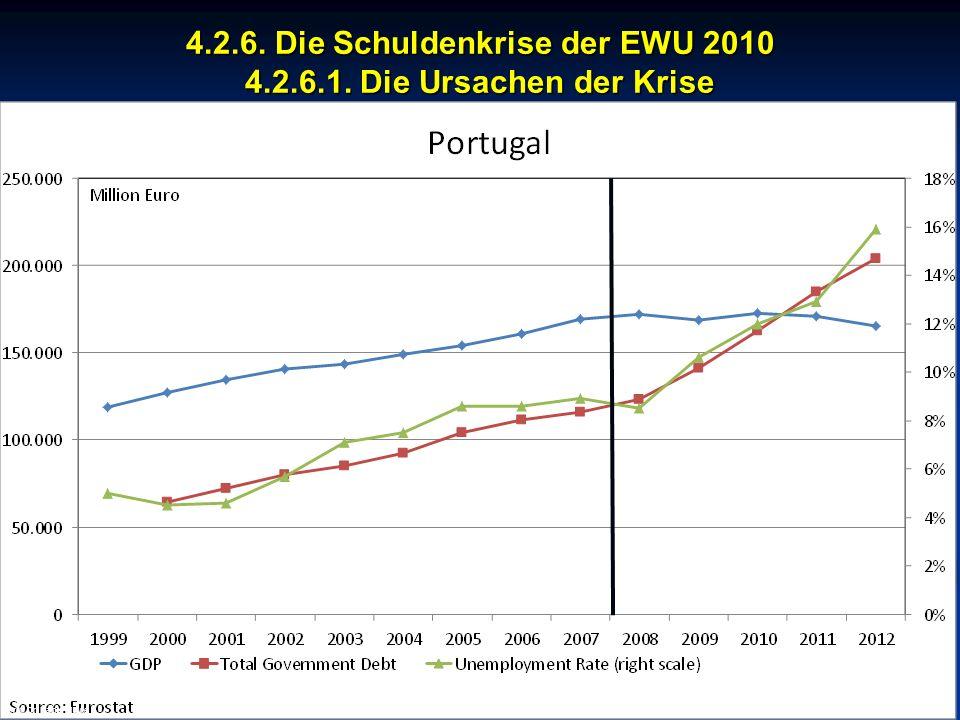 © RAINER MAURER, Pforzheim 4.2.6. Die Schuldenkrise der EWU 2010 4.2.6.1. Die Ursachen der Krise - 161 - Prof. Dr. Rainer Maure