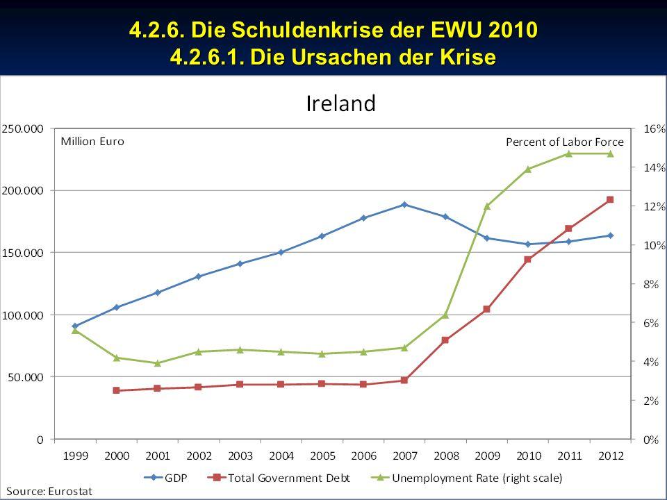 © RAINER MAURER, Pforzheim 4.2.6. Die Schuldenkrise der EWU 2010 4.2.6.1. Die Ursachen der Krise - 163 - Prof. Dr. Rainer Maure