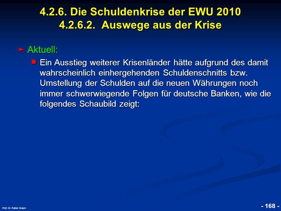 © RAINER MAURER, Pforzheim - 168 - Prof. Dr. Rainer Maure Aktuell: Aktuell: Ein Ausstieg weiterer Krisenländer hätte aufgrund des damit wahrscheinlich