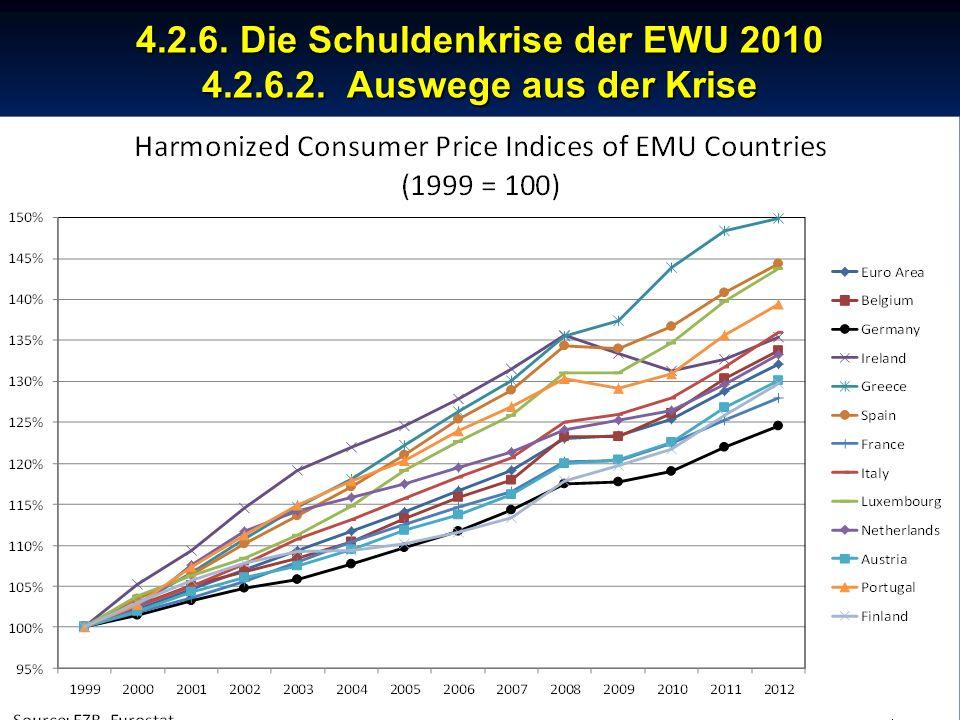 © RAINER MAURER, Pforzheim - 171 - Prof. Dr. Rainer Maure 4.2.6. Die Schuldenkrise der EWU 2010 4.2.6.2. Auswege aus der Krise