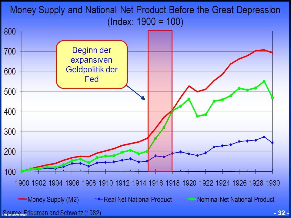 © RAINER MAURER, Pforzheim 4.2. Historische Finanzmarktkrisen 4.2.2. Die Weltwirtschaftskrise 1929 - 32 - Prof. Dr. Rainer Maure Beginn der expansiven