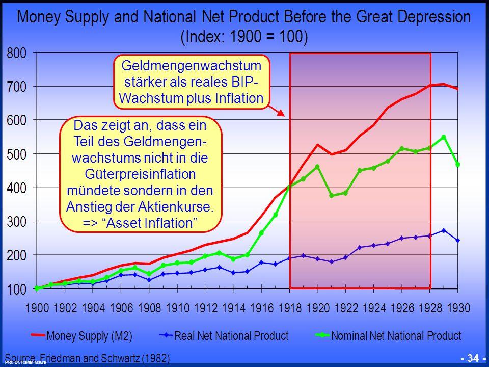 © RAINER MAURER, Pforzheim 4.2. Historische Finanzmarktkrisen 4.2.2. Die Weltwirtschaftskrise 1929 - 34 - Prof. Dr. Rainer Maure Geldmengenwachstum st
