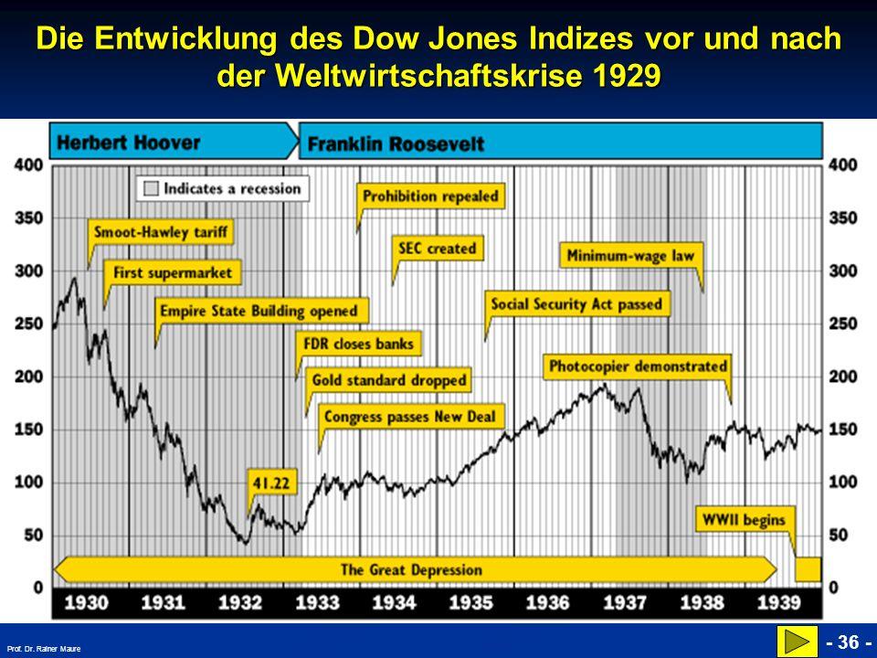 © RAINER MAURER, Pforzheim Die Entwicklung des Dow Jones Indizes vor und nach der Weltwirtschaftskrise 1929 - 36 - Prof. Dr. Rainer Maure