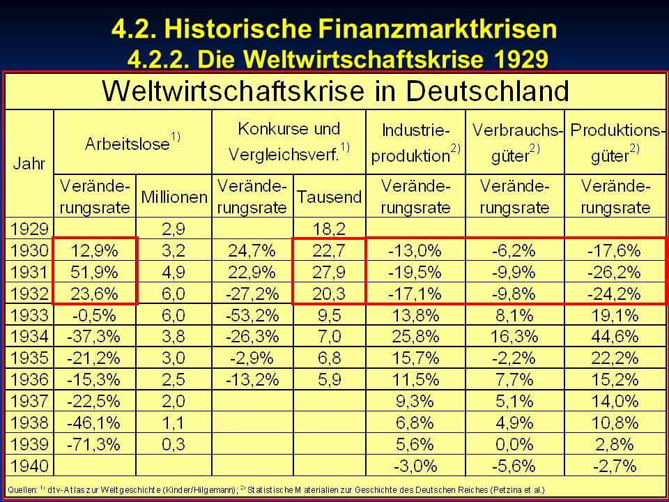 © RAINER MAURER, Pforzheim - 43 - Prof. Dr. Rainer Maure - 43 - Prof. Dr. Rainer Maurer 4.2. Historische Finanzmarktkrisen 4.2.2. Die Weltwirtschaftsk