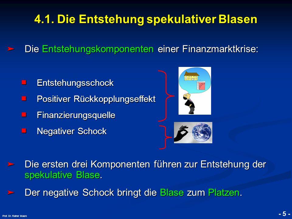 © RAINER MAURER, Pforzheim 4.1. Die Entstehung spekulativer Blasen - 5 - Prof. Dr. Rainer Maure Die Entstehungskomponenten einer Finanzmarktkrise: Die