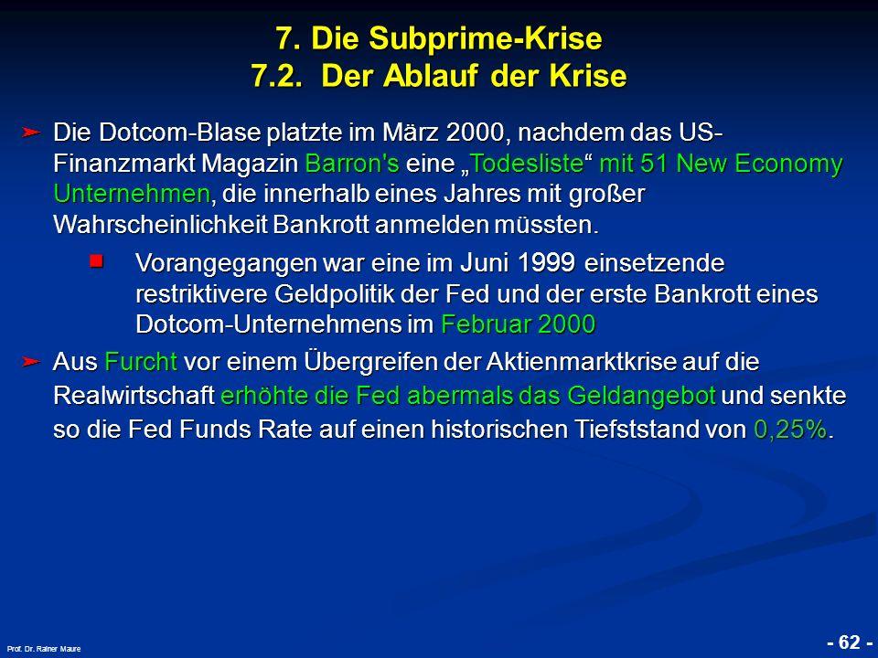 © RAINER MAURER, Pforzheim 7. Die Subprime-Krise 7.2. Der Ablauf der Krise - 62 - Prof. Dr. Rainer Maure Die Dotcom-Blase platzte im März 2000, nachde