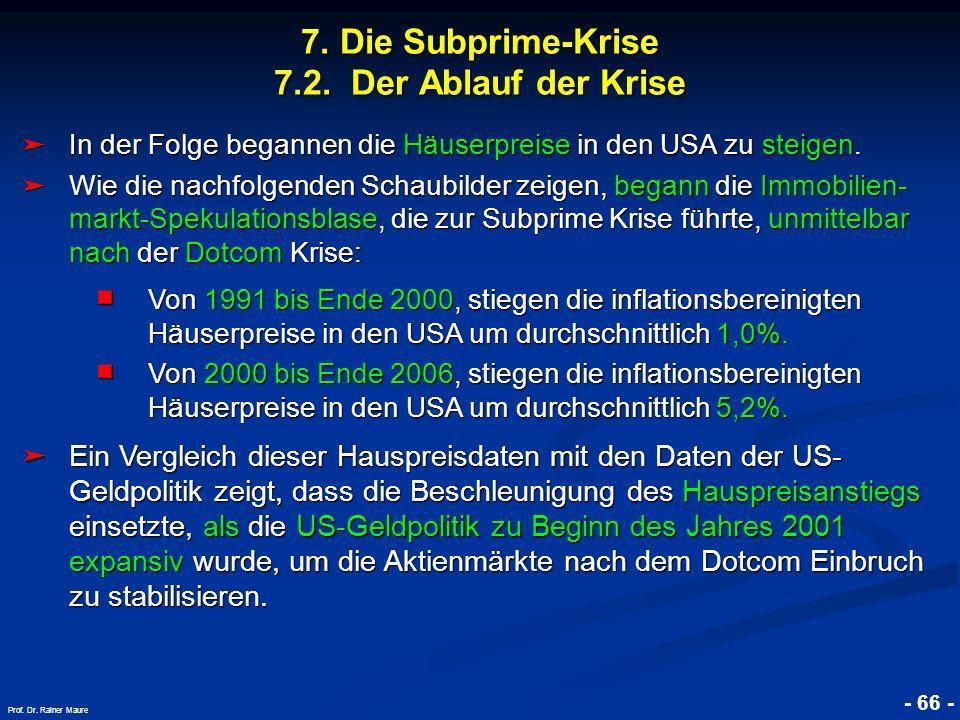© RAINER MAURER, Pforzheim 7. Die Subprime-Krise 7.2. Der Ablauf der Krise - 66 - Prof. Dr. Rainer Maure In der Folge begannen die Häuserpreise in den