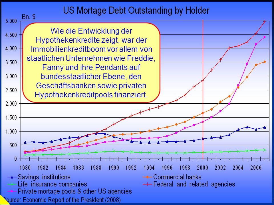 © RAINER MAURER, Pforzheim - 69 - Prof. Dr. Rainer Maure Wie die Entwicklung der Hypothekenkredite zeigt, war der Immobilienkreditboom vor allem von s