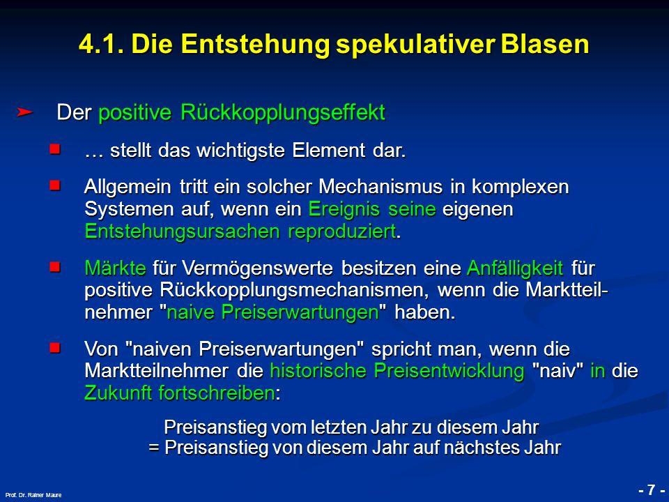 © RAINER MAURER, Pforzheim 4.1. Die Entstehung spekulativer Blasen - 7 - Prof. Dr. Rainer Maure Der positive Rückkopplungseffekt Der positive Rückkopp