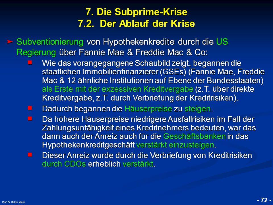 © RAINER MAURER, Pforzheim 7. Die Subprime-Krise 7.2. Der Ablauf der Krise - 72 - Prof. Dr. Rainer Maure Subventionierung von Hypothekenkredite durch