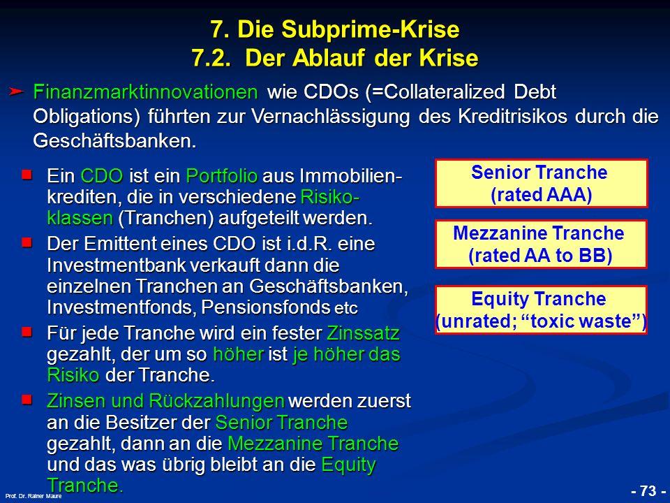 © RAINER MAURER, Pforzheim 7. Die Subprime-Krise 7.2. Der Ablauf der Krise - 73 - Prof. Dr. Rainer Maure Finanzmarktinnovationen wie CDOs (=Collateral