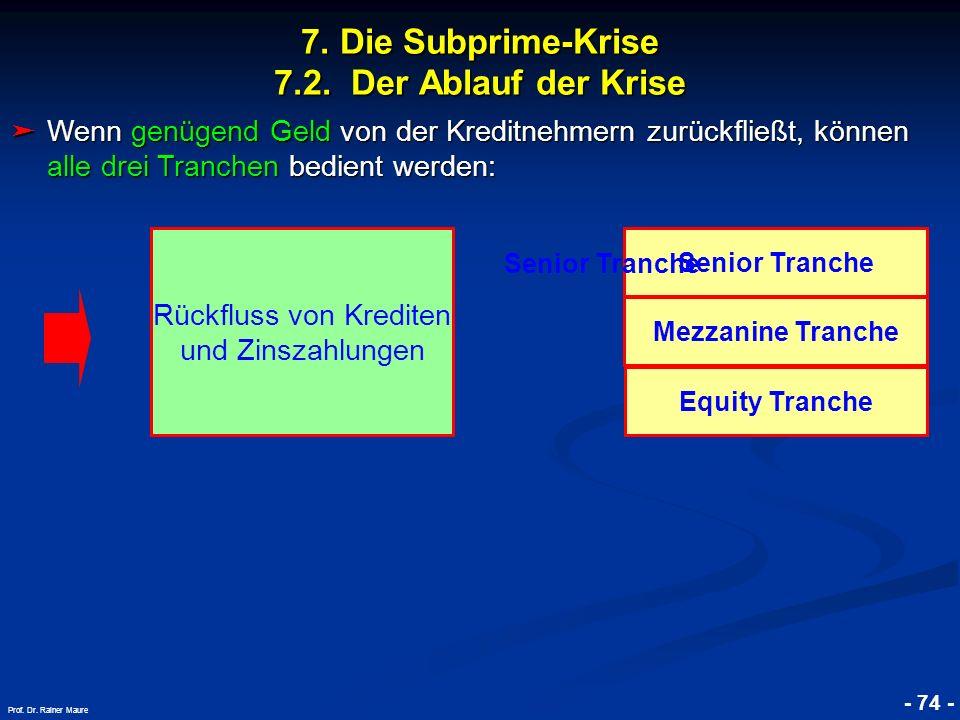 © RAINER MAURER, Pforzheim 7. Die Subprime-Krise 7.2. Der Ablauf der Krise - 74 - Prof. Dr. Rainer Maure Wenn genügend Geld von der Kreditnehmern zurü