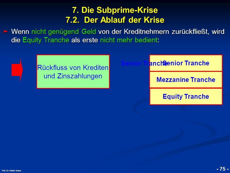 © RAINER MAURER, Pforzheim 7. Die Subprime-Krise 7.2. Der Ablauf der Krise - 75 - Prof. Dr. Rainer Maure Wenn nicht genügend Geld von der Kreditnehmer